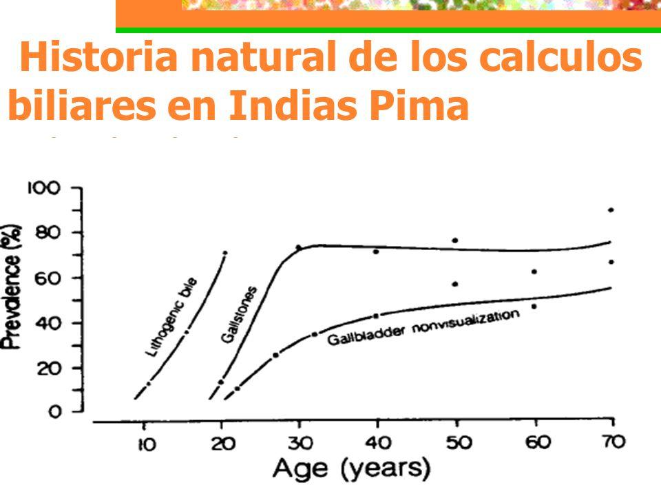Historia natural de los calculos biliares en Indias Pima