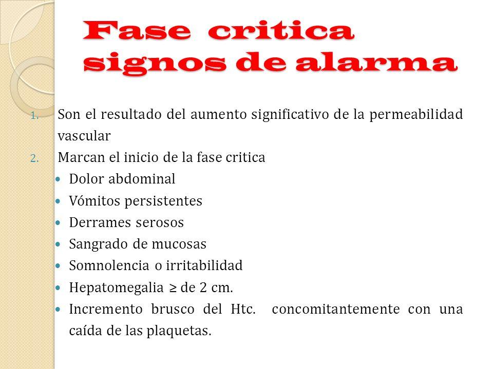 Fase critica signos de alarma