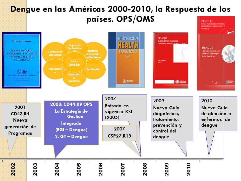 Dengue en las Américas 2000-2010, la Respuesta de los países. OPS/OMS