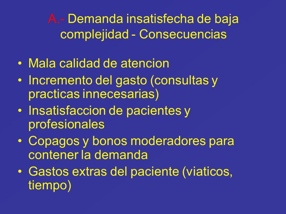El sistema de salud en la argentina ppt descargar for Consulta demanda de empleo