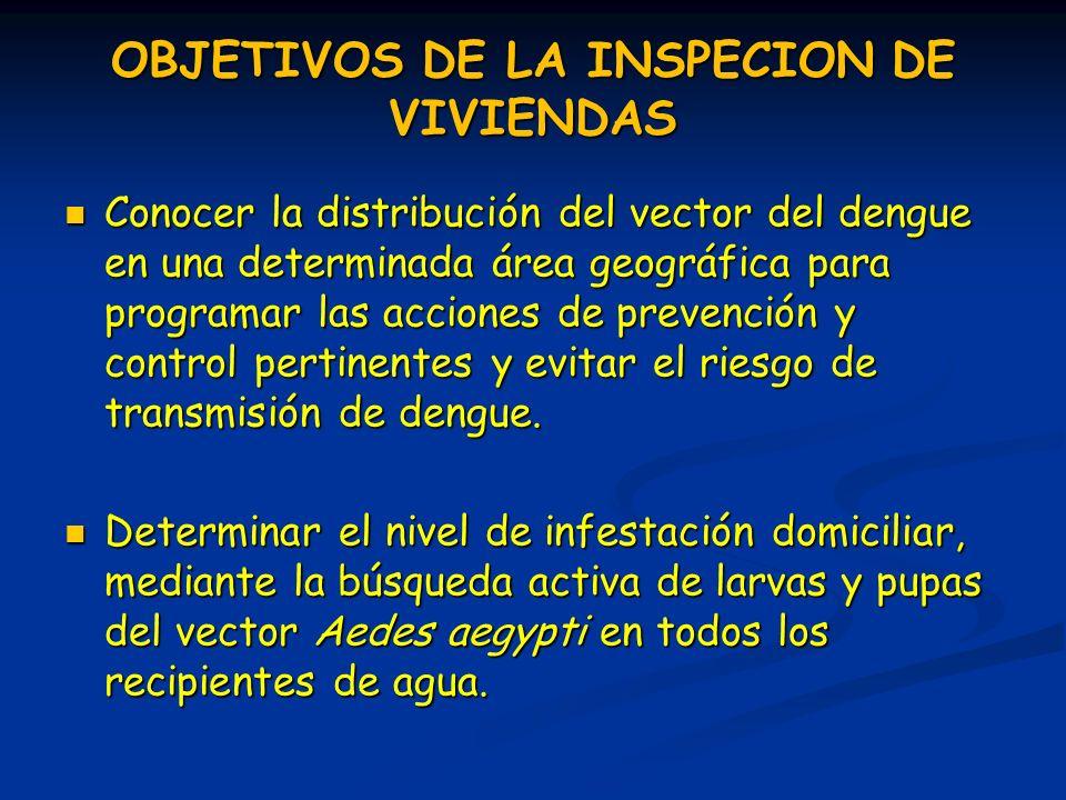 OBJETIVOS DE LA INSPECION DE VIVIENDAS