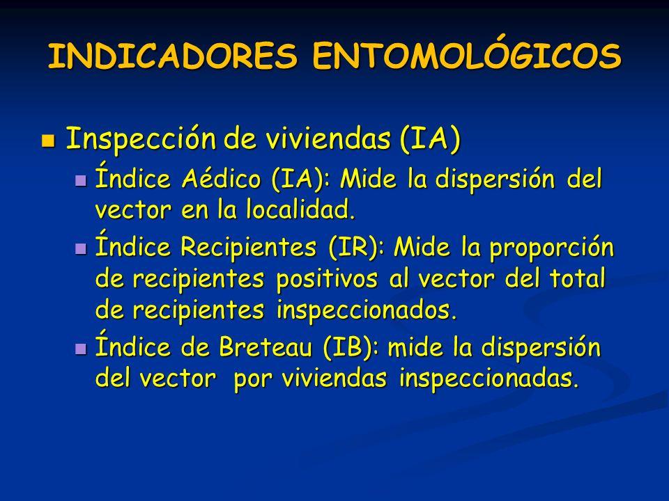 INDICADORES ENTOMOLÓGICOS