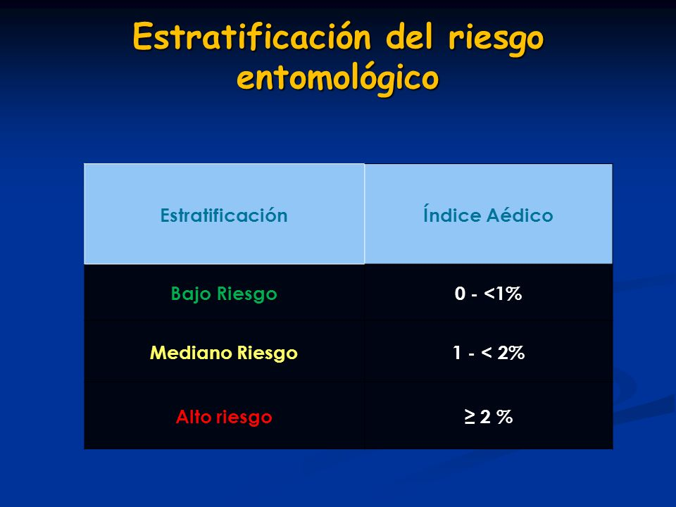 Estratificación del riesgo entomológico
