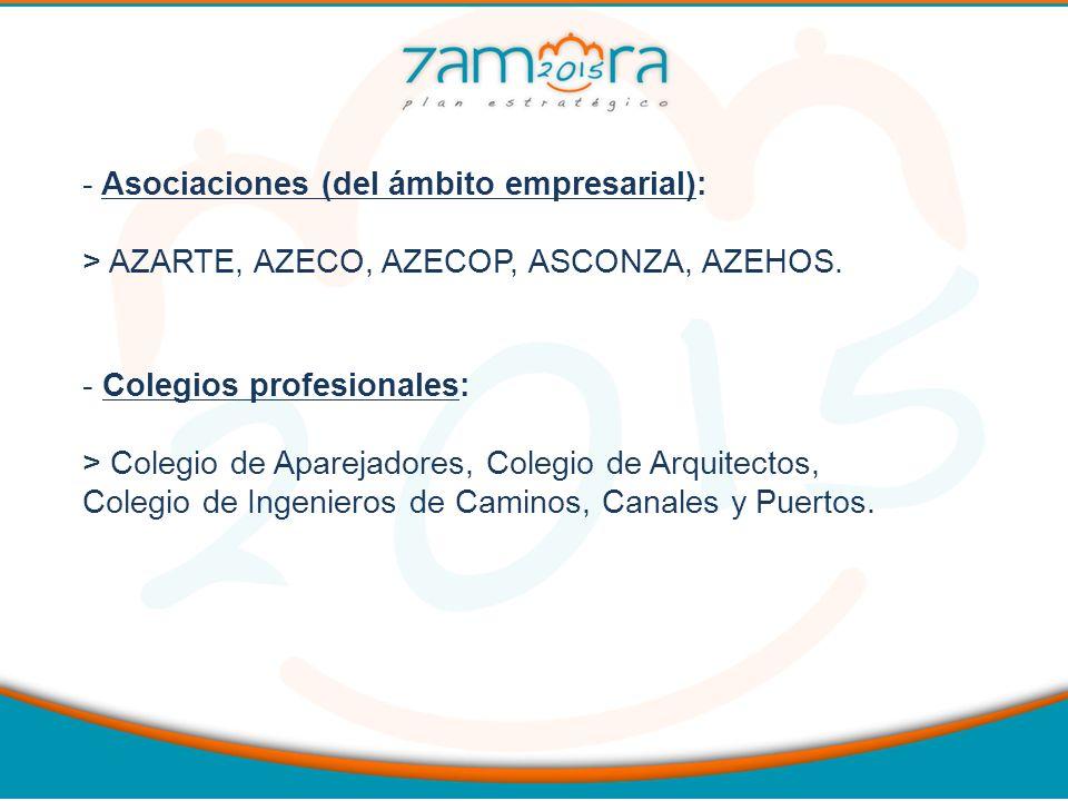 Asociaciones (del ámbito empresarial):