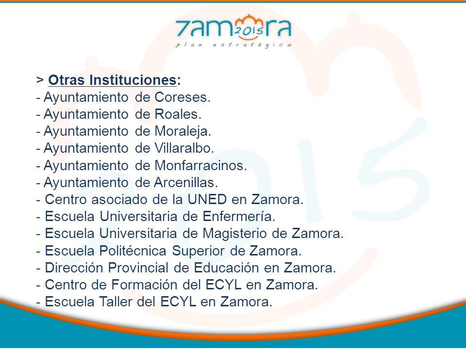 > Otras Instituciones: