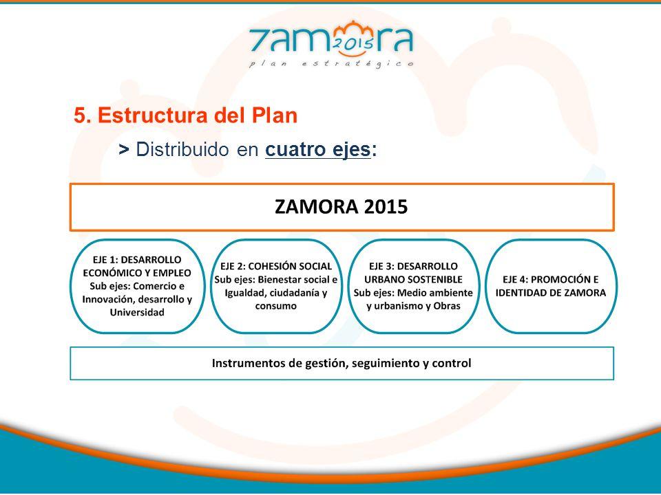 5. Estructura del Plan > Distribuido en cuatro ejes: