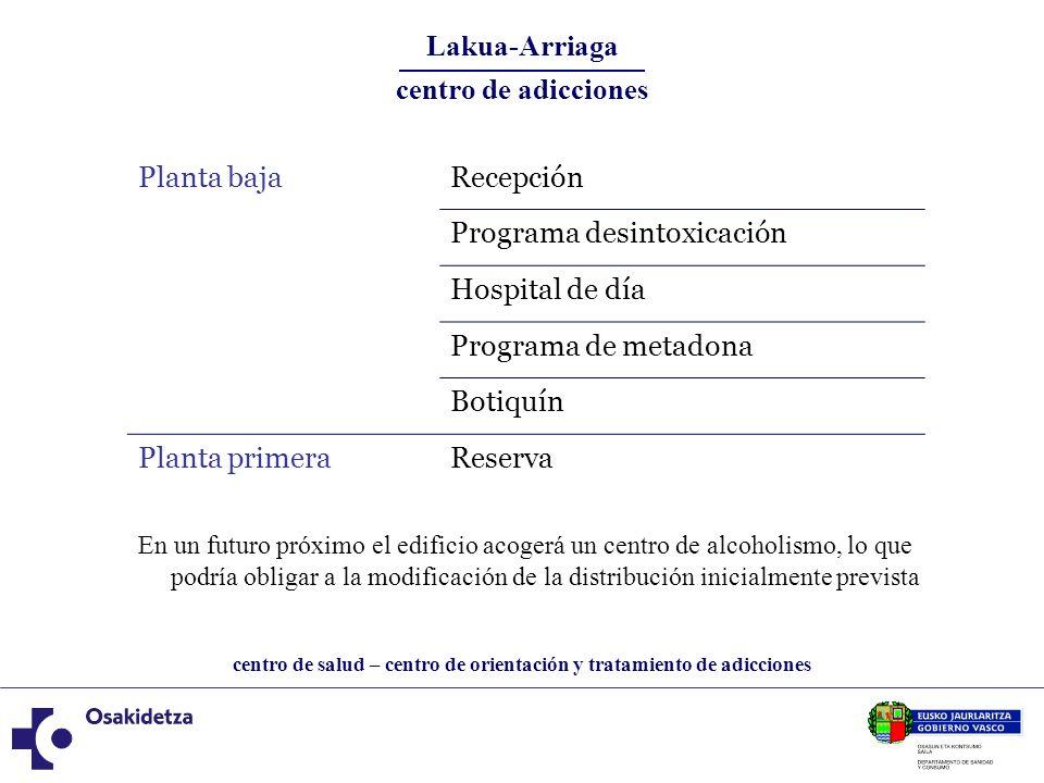 Lakua-Arriaga centro de adicciones