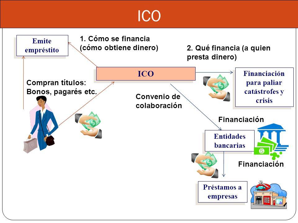 Financiación para paliar catástrofes y crisis