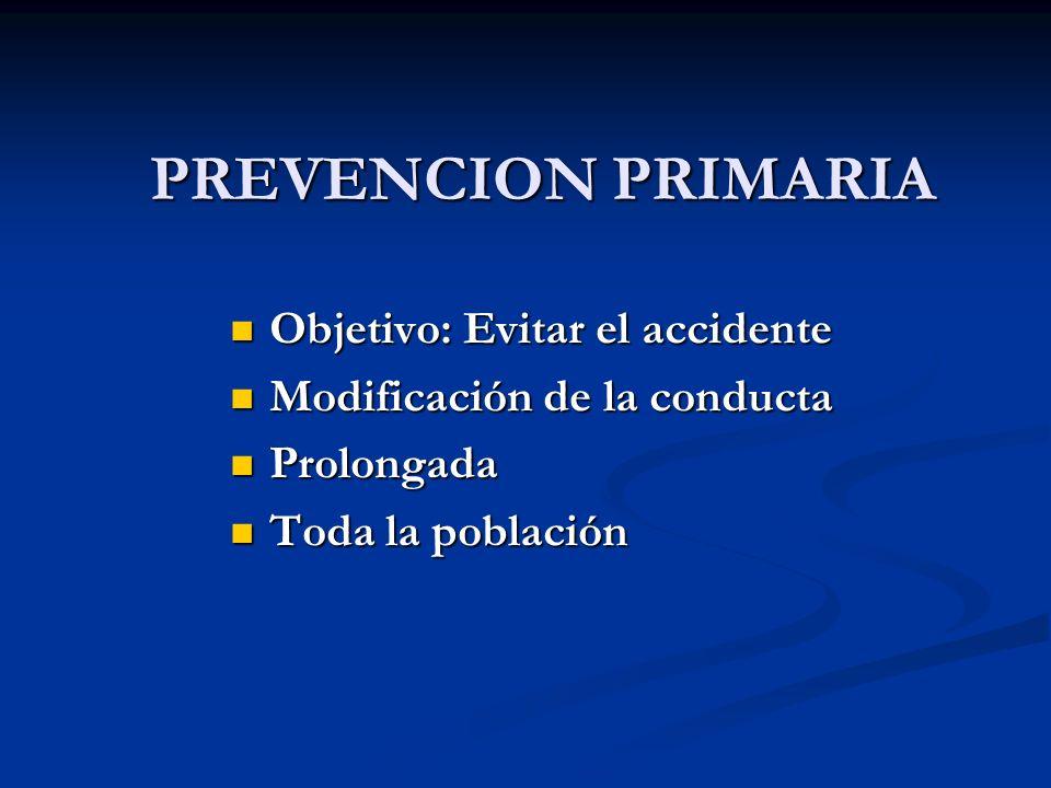 PREVENCION PRIMARIA Objetivo: Evitar el accidente