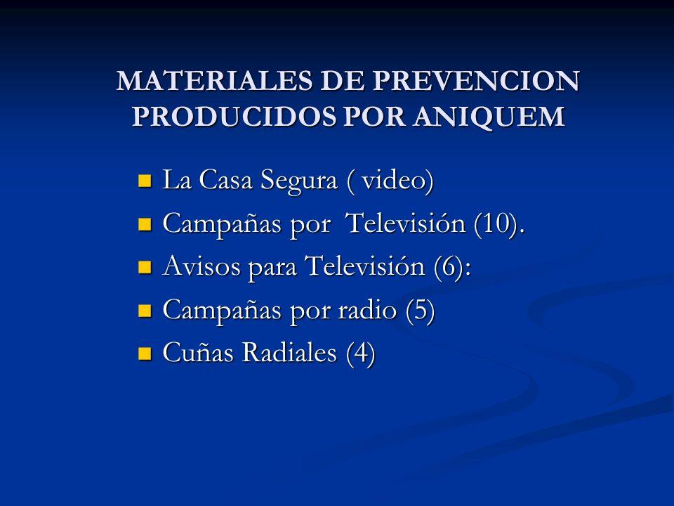 MATERIALES DE PREVENCION PRODUCIDOS POR ANIQUEM