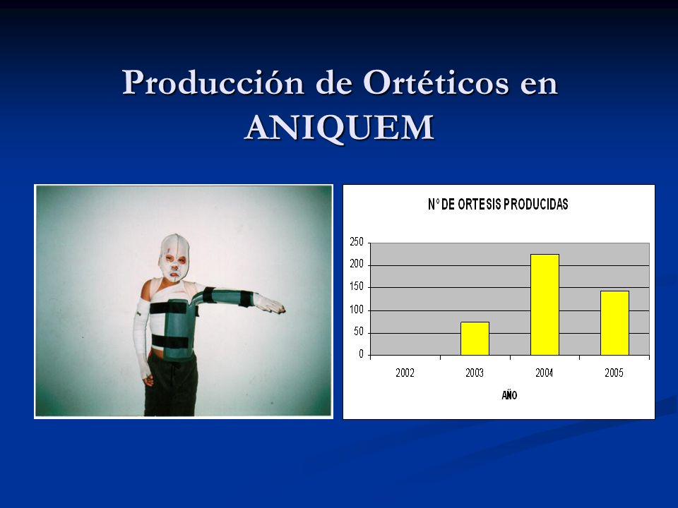 Producción de Ortéticos en ANIQUEM
