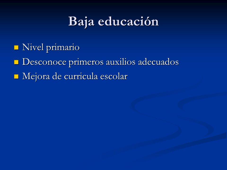 Baja educación Nivel primario Desconoce primeros auxilios adecuados