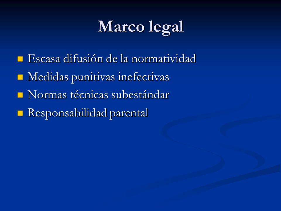 Marco legal Escasa difusión de la normatividad