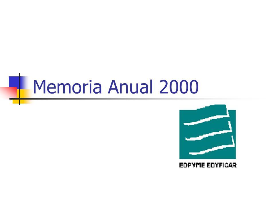 Memoria anual ppt descargar for Memoria anual