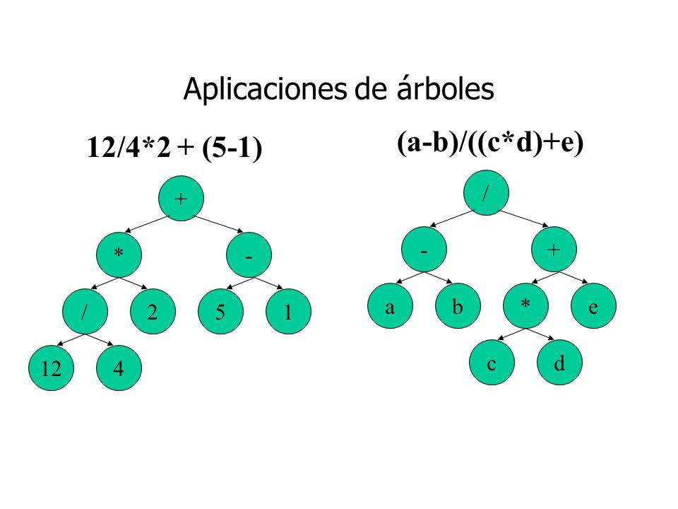 Aplicaciones de árboles