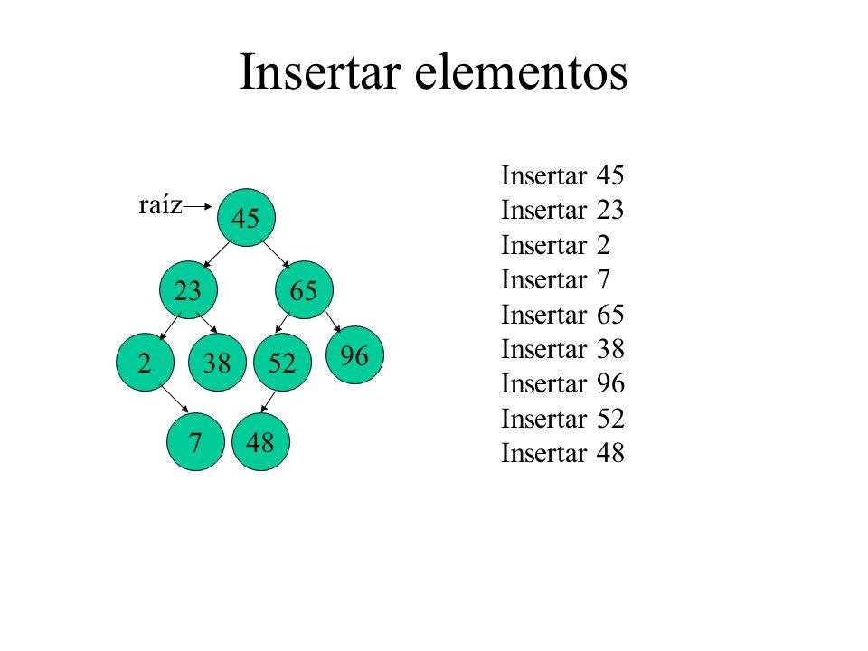 Insertar elementos Insertar 45 Insertar 23 Insertar 2 Insertar 7