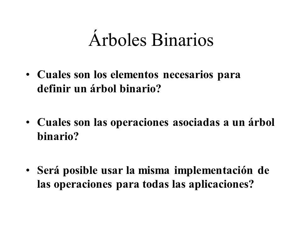 Árboles Binarios Cuales son los elementos necesarios para definir un árbol binario Cuales son las operaciones asociadas a un árbol binario