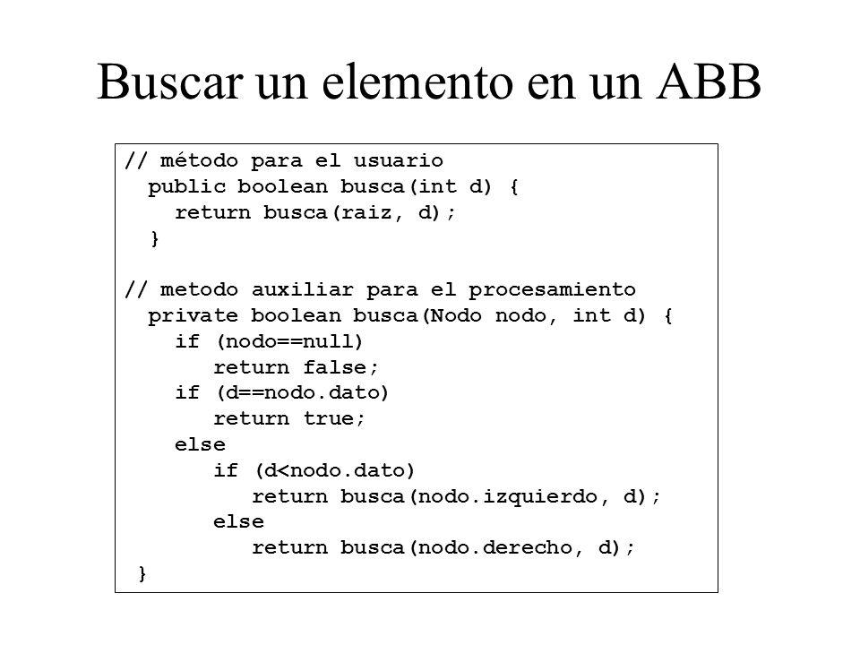 Buscar un elemento en un ABB
