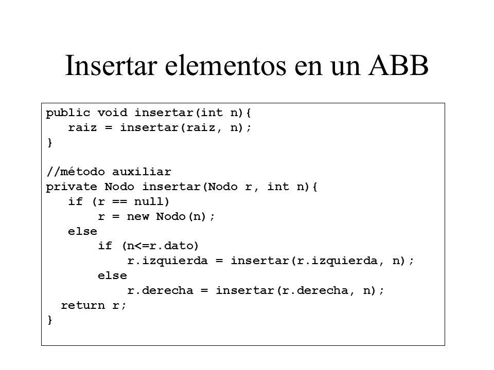 Insertar elementos en un ABB