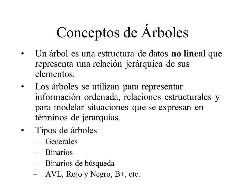 Conceptos de Árboles Un árbol es una estructura de datos no lineal que representa una relación jerárquica de sus elementos.