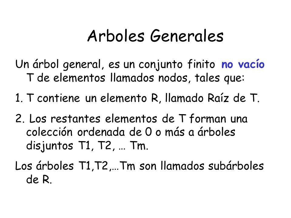 Arboles Generales Un árbol general, es un conjunto finito no vacío T de elementos llamados nodos, tales que: