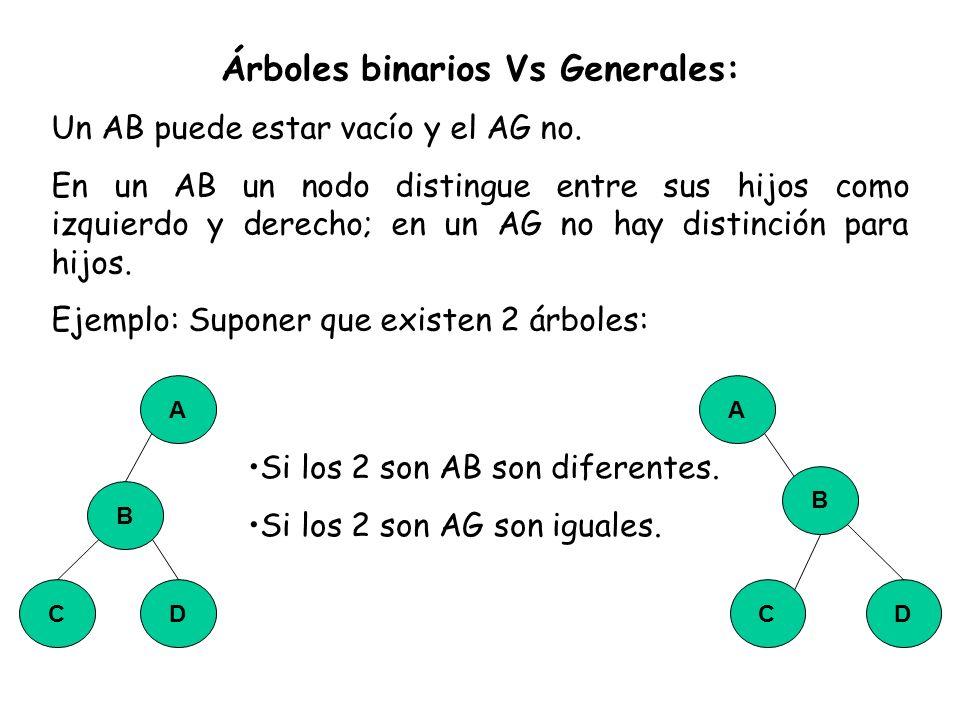 Árboles binarios Vs Generales: