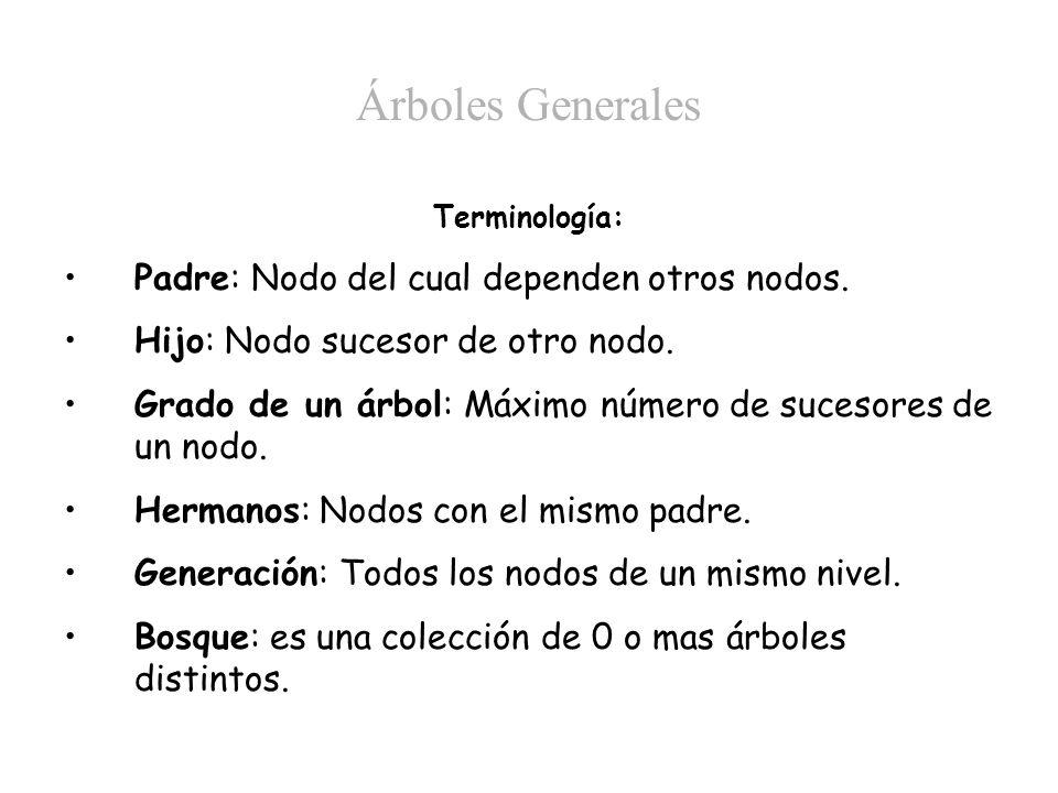 Árboles Generales Padre: Nodo del cual dependen otros nodos.