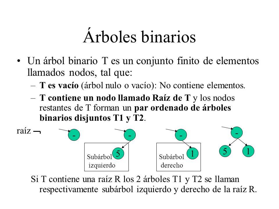 Árboles binarios Un árbol binario T es un conjunto finito de elementos llamados nodos, tal que: