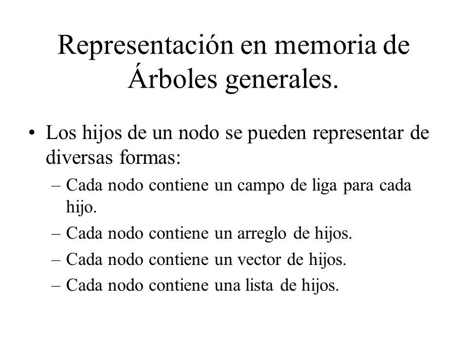 Representación en memoria de Árboles generales.