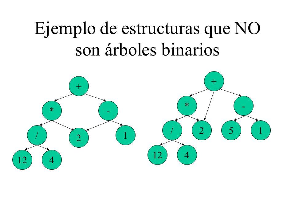 Ejemplo de estructuras que NO son árboles binarios