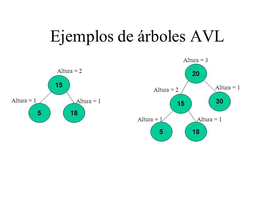 Ejemplos de árboles AVL