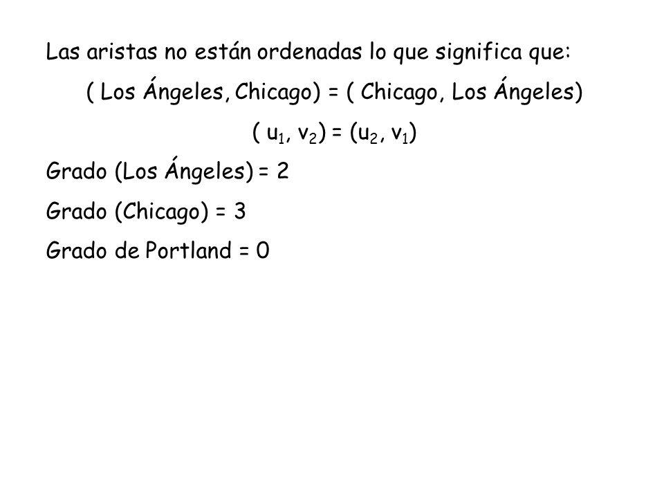 ( Los Ángeles, Chicago) = ( Chicago, Los Ángeles)