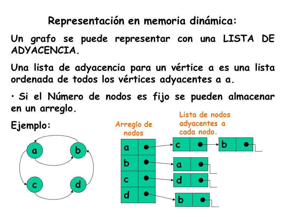 Representación en memoria dinámica: