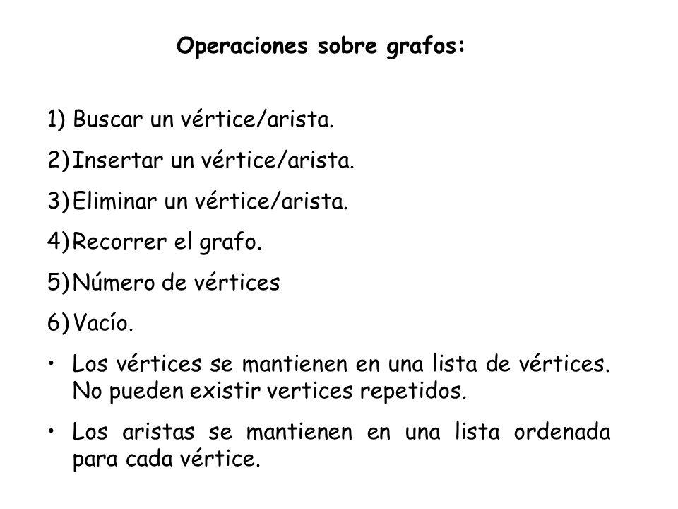 Operaciones sobre grafos: