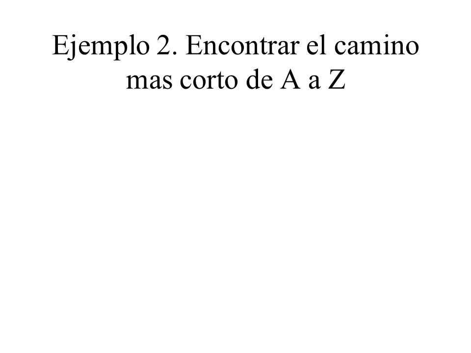 Ejemplo 2. Encontrar el camino mas corto de A a Z