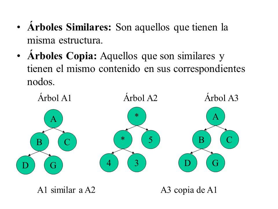 Árboles Similares: Son aquellos que tienen la misma estructura.