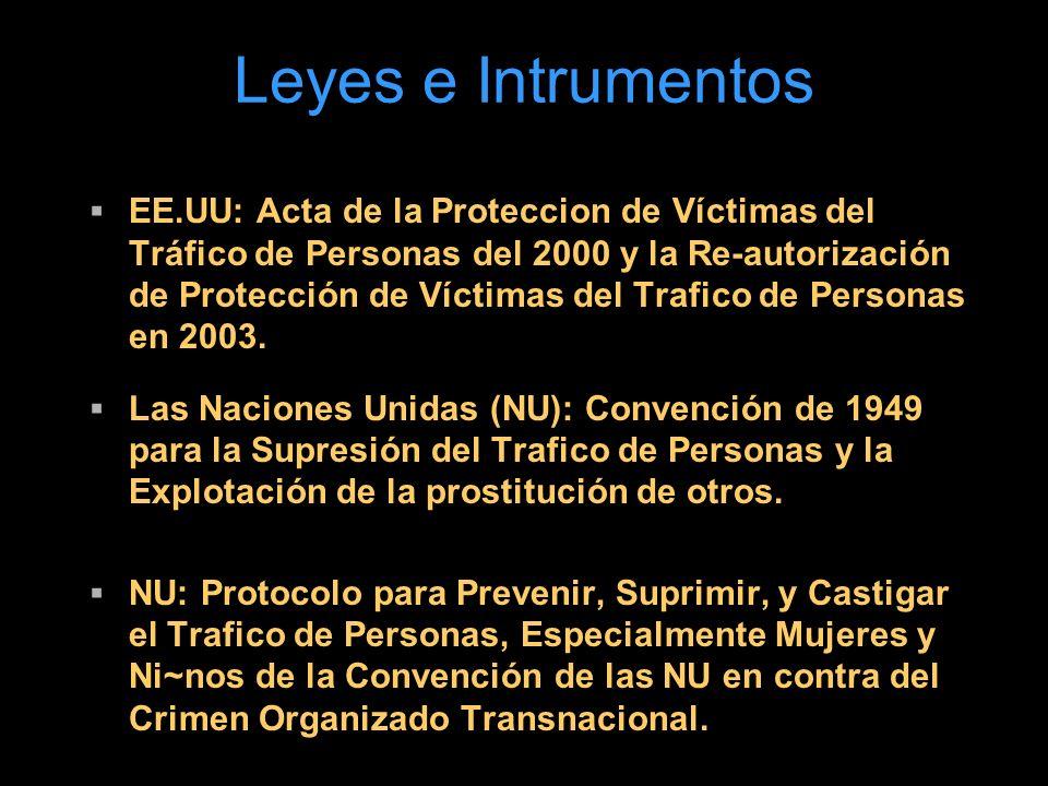 Leyes e Intrumentos