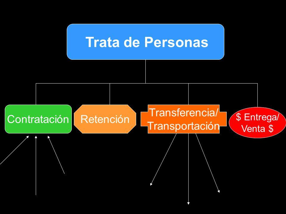 Trata de Personas Contratación Retención Transferencia/ Transportación