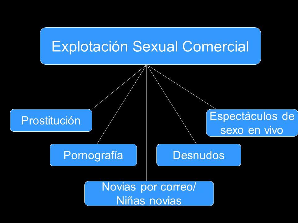 Explotación Sexual Comercial