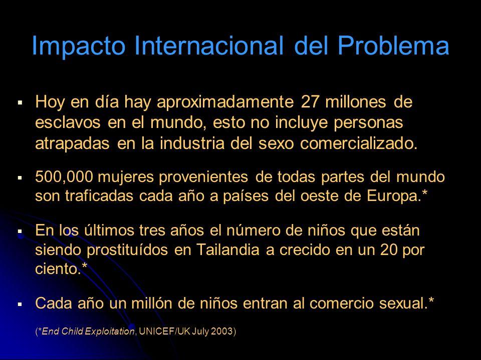 Impacto Internacional del Problema