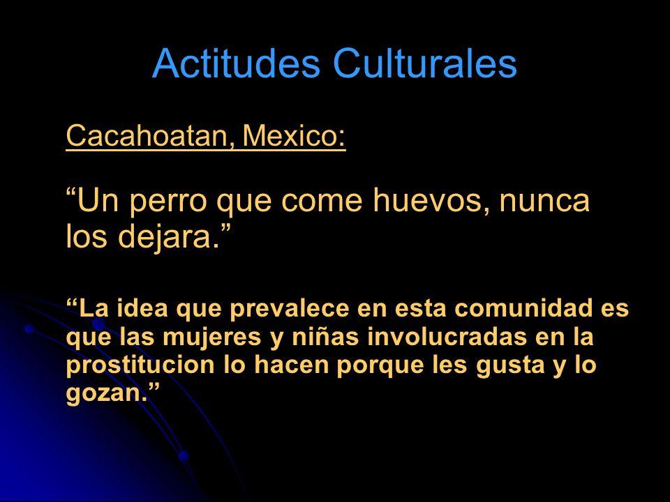 Actitudes Culturales Cacahoatan, Mexico: