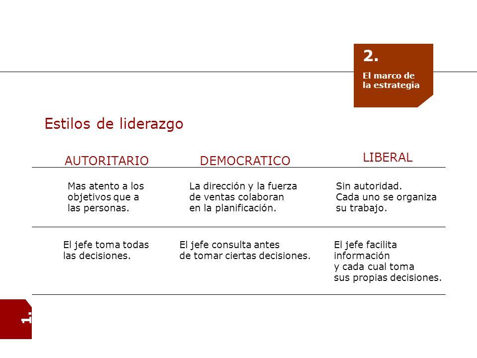 Material para 4to Año Licenciatura Administración - ppt descargar