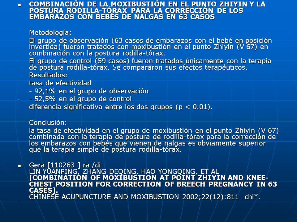 COMBINACIÓN DE LA MOXIBUSTIÓN EN EL PUNTO ZHIYIN Y LA POSTURA RODILLA-TÓRAX PARA LA CORRECCIÓN DE LOS EMBARAZOS CON BEBÉS DE NALGAS EN 63 CASOS