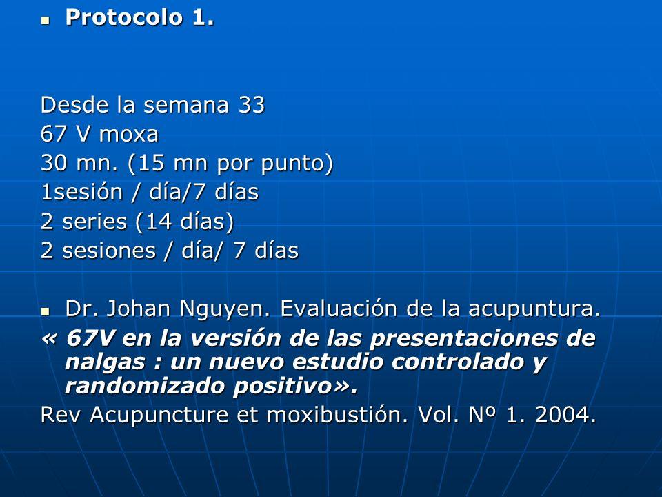 Protocolo 1. Desde la semana 33. 67 V moxa. 30 mn. (15 mn por punto) 1sesión / día/7 días. 2 series (14 días)