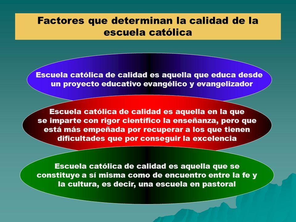 Factores que determinan la calidad de la escuela católica