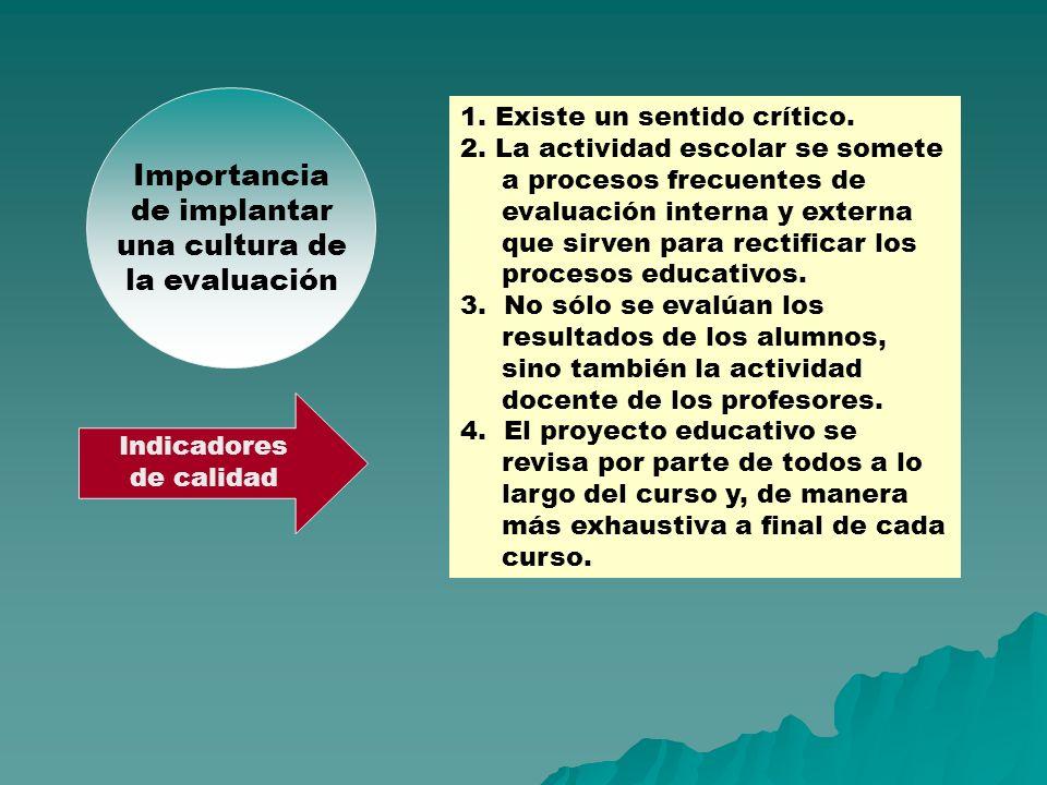 Importancia de implantar una cultura de la evaluación
