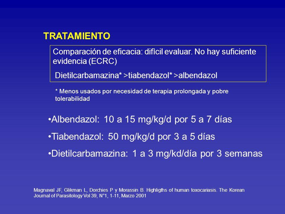 Albendazol: 10 a 15 mg/kg/d por 5 a 7 días