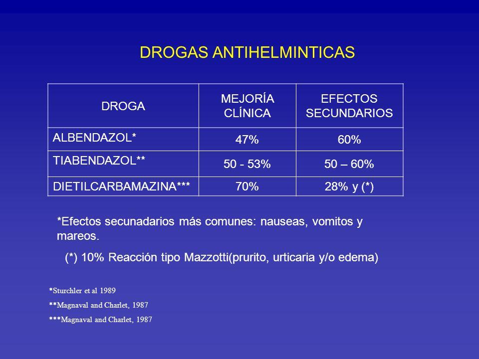 DROGAS ANTIHELMINTICAS