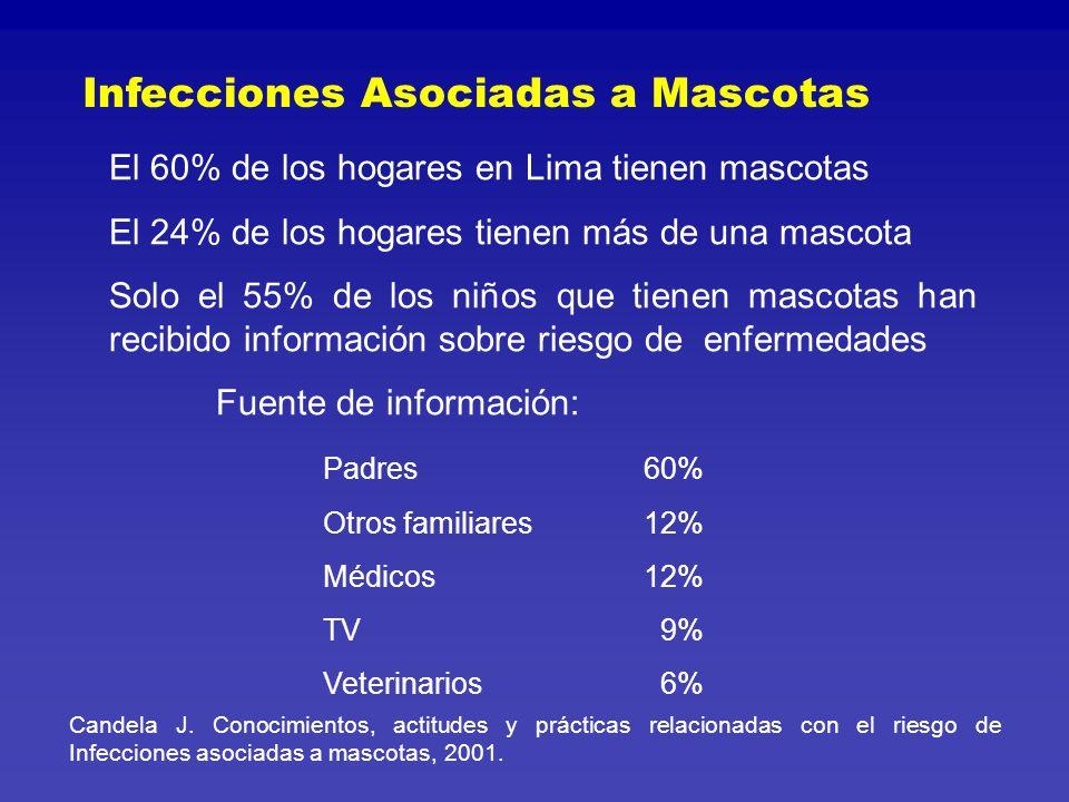 Infecciones Asociadas a Mascotas