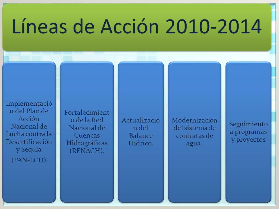 Fortalecimiento de la Red Nacional de Cuencas Hidrográficas (RENACH).